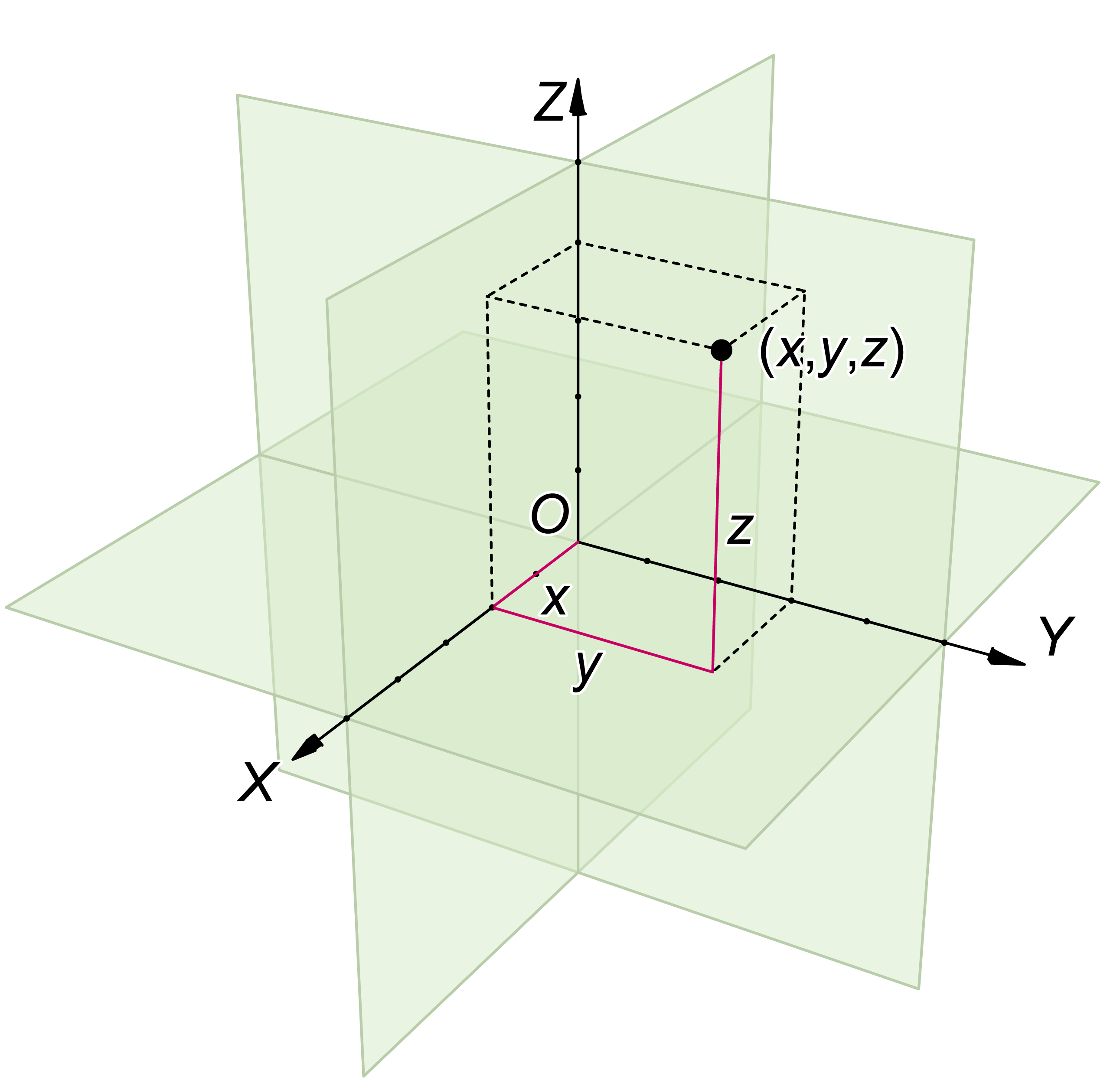 Example of a box in 3-D space