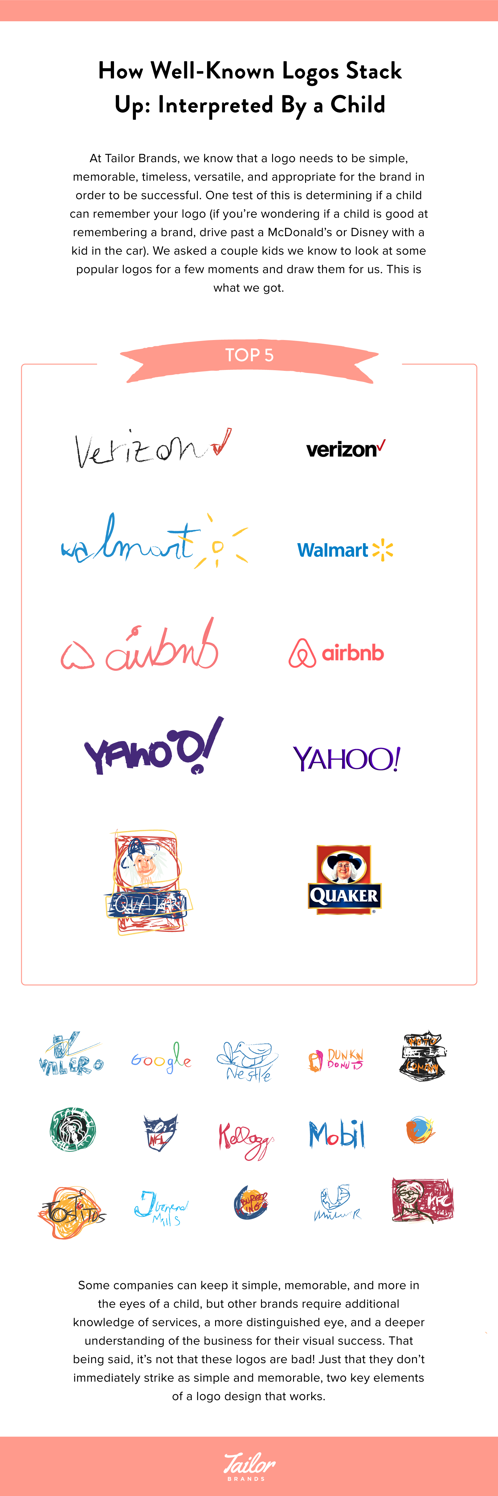 20 Examples of Popular Logos redesigned by a child