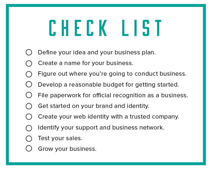 Checklist for Starting Your Own Business