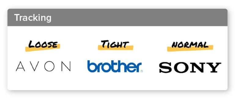 Tracking logos